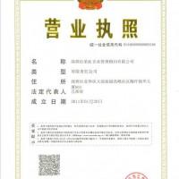 深圳人力资源服务许可证申请怎么收费